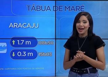 Previsão de chuvas e nebulosidade em Sergipe