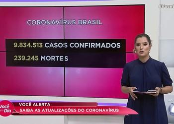 Você Alerta: Sergipe registra 536 novos casos de Covid-19 e sete óbitos