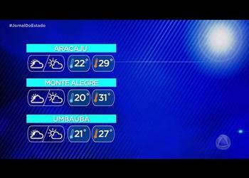 Previsão do Tempo: meteorologia aponta presença de frente fria durante a semana